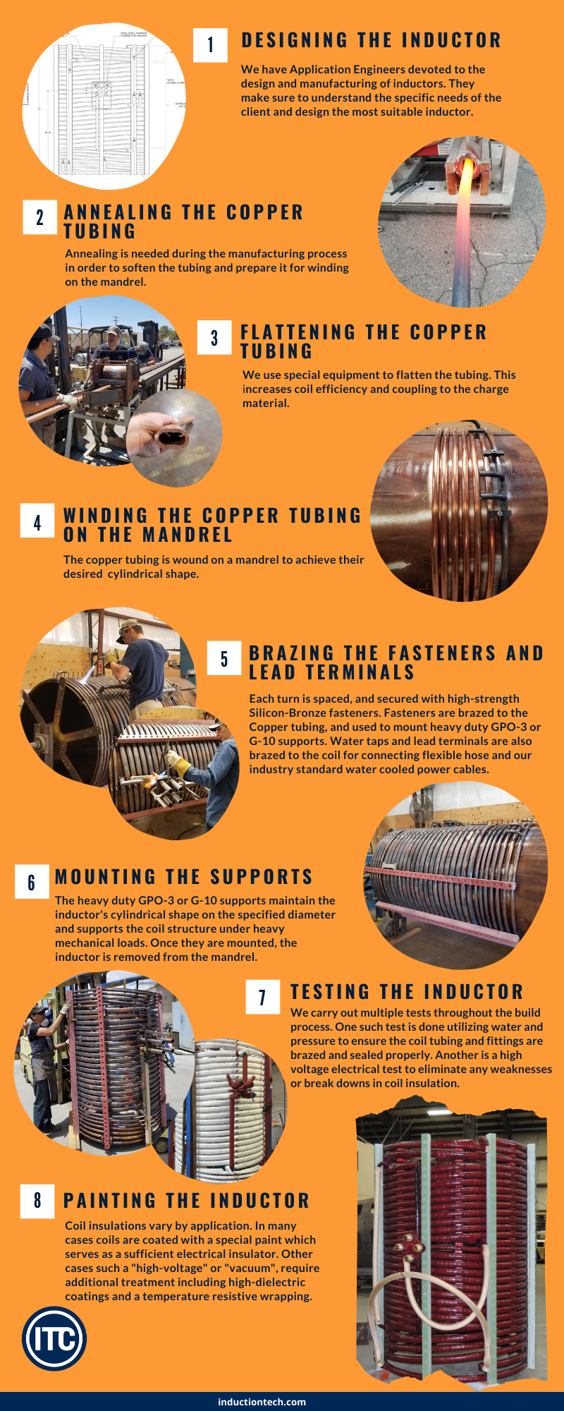 how its made - induction coils